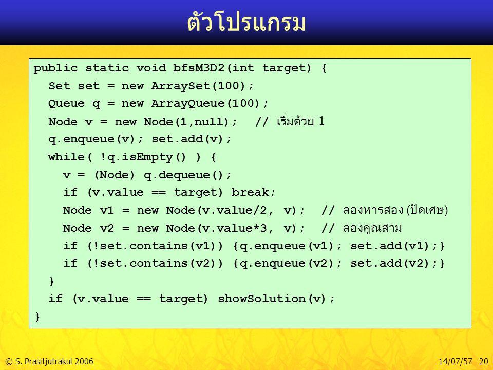 © S. Prasitjutrakul 200614/07/57 20 ตัวโปรแกรม public static void bfsM3D2(int target) { Set set = new ArraySet(100); Queue q = new ArrayQueue(100); No