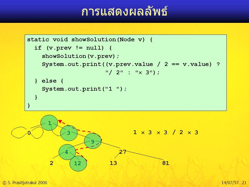 © S. Prasitjutrakul 200614/07/57 21 การแสดงผลลัพธ์ static void showSolution(Node v) { if (v.prev != null) { showSolution(v.prev); System.out.print((v.