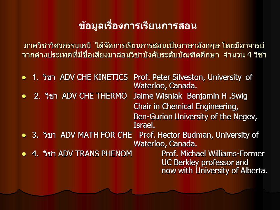 ภาควิชาวิศวกรรมเคมี ได้จัดการเรียนการสอนเป็นภาษาอังกฤษ โดยมีอาจารย์ จากต่างประเทศที่มีชื่อเสียงมาสอนวิชาบังคับระดับบัณฑิตศึกษา จำนวน 4 วิชา 1.