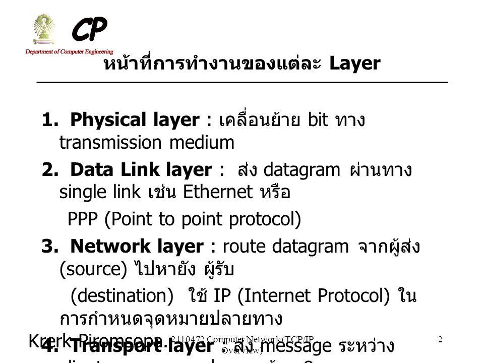 Krerk Piromsopa. 2110472 Computer Network (TCP/IP Overview) 2 หน้าที่การทำงานของแต่ละ Layer 1. Physical layer : เคลื่อนย้าย bit ทาง transmission mediu