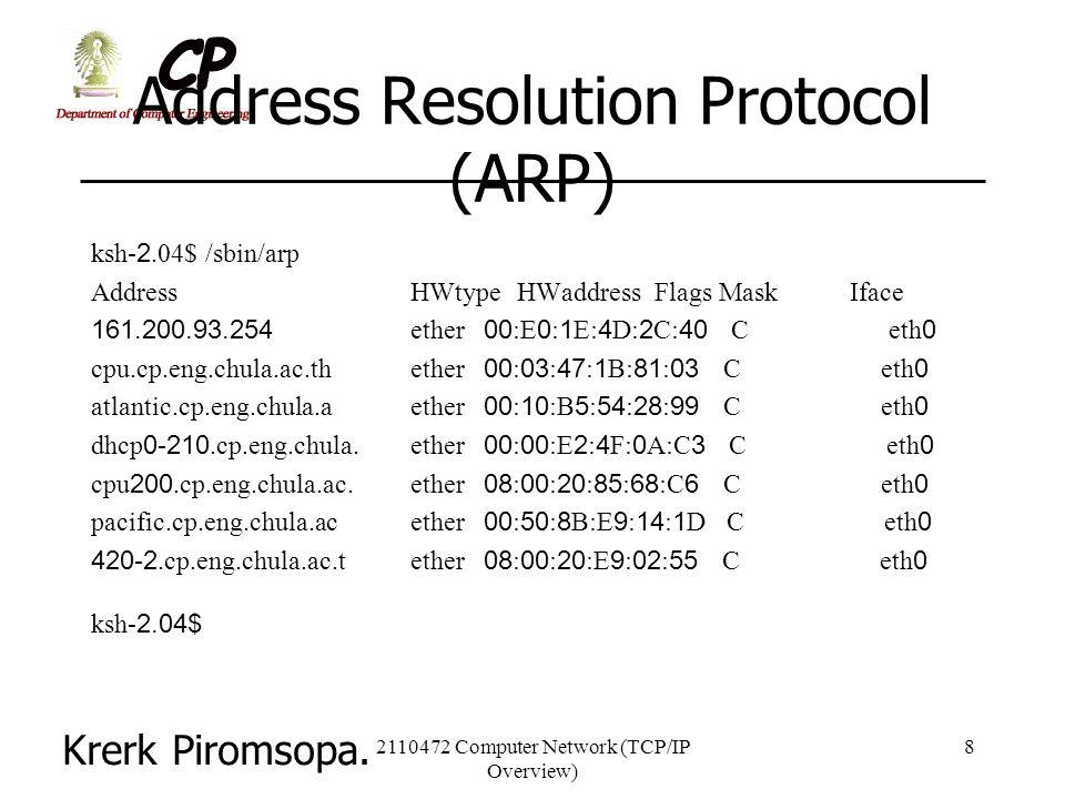 Krerk Piromsopa. 2110472 Computer Network (TCP/IP Overview) 8 Address Resolution Protocol (ARP) ksh-2.04$ /sbin/arp AddressHWtypeHWaddress Flags Mask