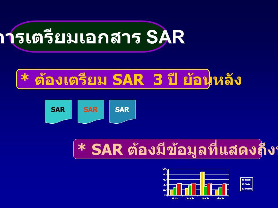 การเตรียมเอกสาร SAR * ต้องเตรียม SAR 3 ปี ย้อนหลัง * SAR ต้องมีข้อมูลที่แสดงถึงพัฒนาการ SAR