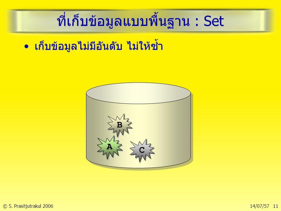 © S. Prasitjutrakul 200614/07/57 11 ที่เก็บข้อมูลแบบพื้นฐาน : Set เก็บข้อมูลไม่มีอันดับ ไม่ให้ซ้ำเก็บข้อมูลไม่มีอันดับ ไม่ให้ซ้ำ ACBAA