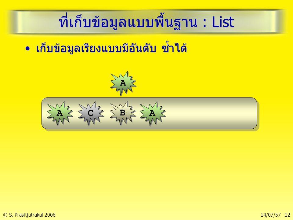 © S. Prasitjutrakul 200614/07/57 12 ที่เก็บข้อมูลแบบพื้นฐาน : List เก็บข้อมูลเรียงแบบมีอันดับ ซ้ำได้เก็บข้อมูลเรียงแบบมีอันดับ ซ้ำได้ ACBAA