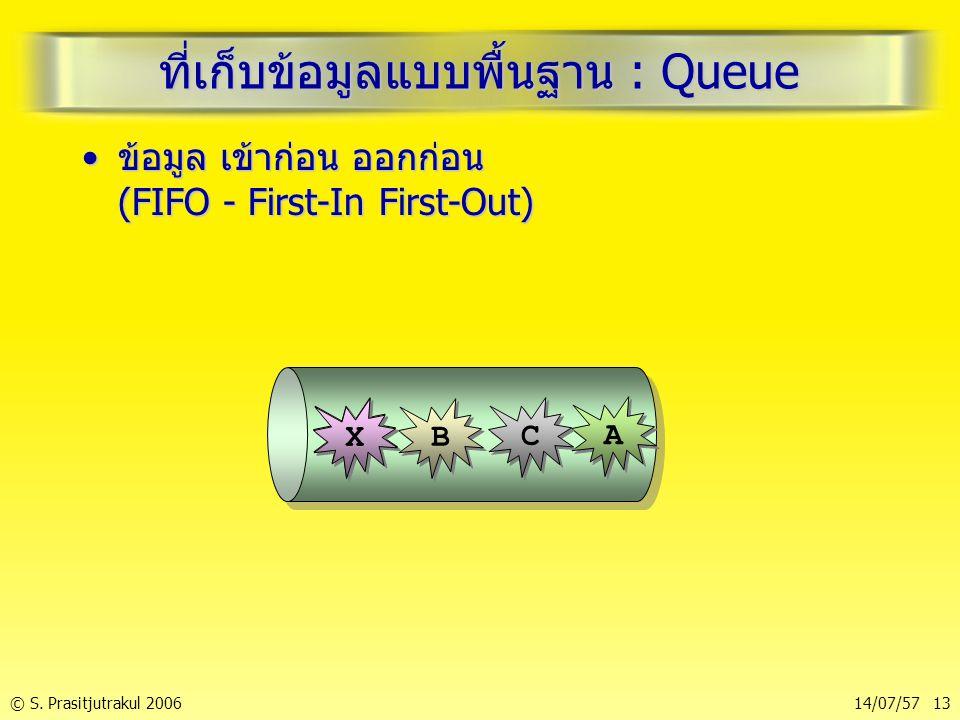 © S. Prasitjutrakul 200614/07/57 13 ที่เก็บข้อมูลแบบพื้นฐาน : Queue ข้อมูล เข้าก่อน ออกก่อน (FIFO - First-In First-Out)ข้อมูล เข้าก่อน ออกก่อน (FIFO -