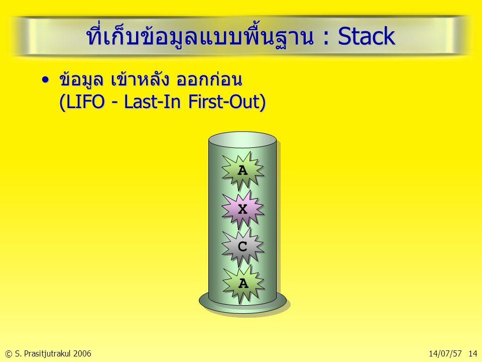 © S. Prasitjutrakul 200614/07/57 14 ที่เก็บข้อมูลแบบพื้นฐาน : Stack ข้อมูล เข้าหลัง ออกก่อน (LIFO - Last-In First-Out)ข้อมูล เข้าหลัง ออกก่อน (LIFO -