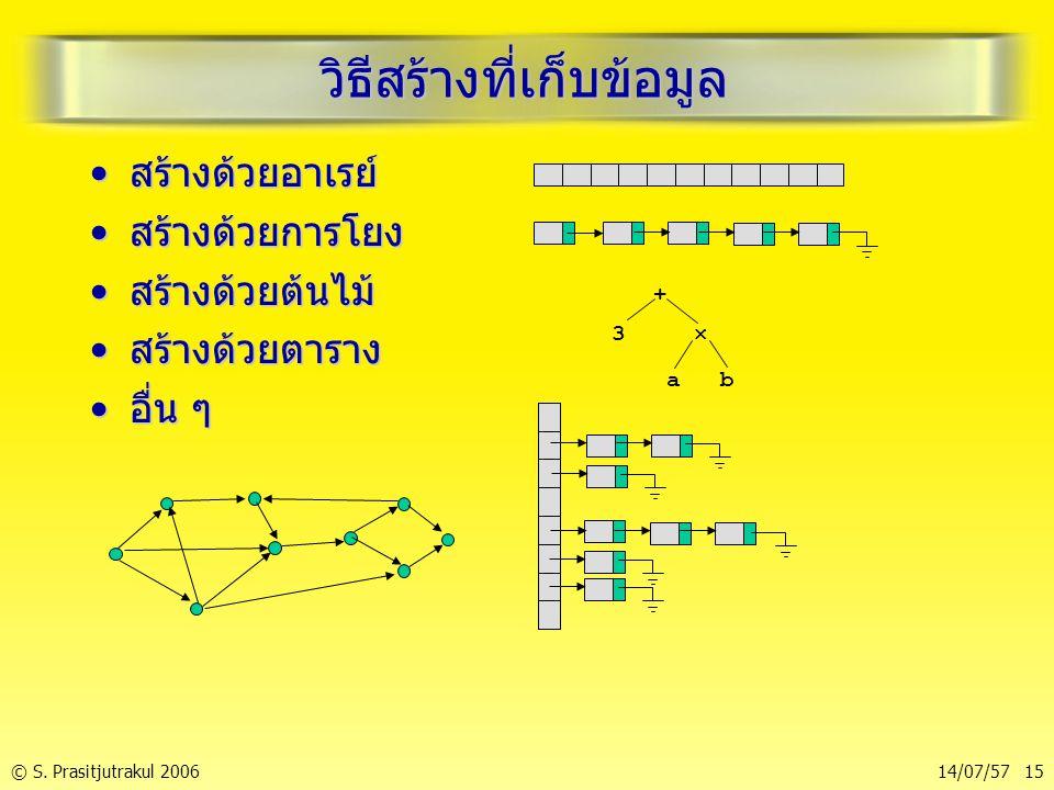 © S. Prasitjutrakul 200614/07/57 15 วิธีสร้างที่เก็บข้อมูล สร้างด้วยอาเรย์สร้างด้วยอาเรย์ สร้างด้วยการโยงสร้างด้วยการโยง สร้างด้วยต้นไม้สร้างด้วยต้นไม