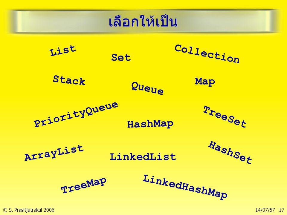 © S. Prasitjutrakul 200614/07/57 17 เลือกให้เป็น List Set Collection Stack Queue Map PriorityQueue ArrayList LinkedList TreeSet HashSet TreeMap HashMa