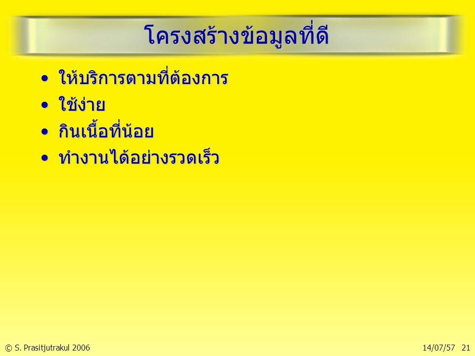 © S. Prasitjutrakul 200614/07/57 21 โครงสร้างข้อมูลที่ดี ให้บริการตามที่ต้องการให้บริการตามที่ต้องการ ใช้ง่ายใช้ง่าย กินเนื้อที่น้อยกินเนื้อที่น้อย ทำ