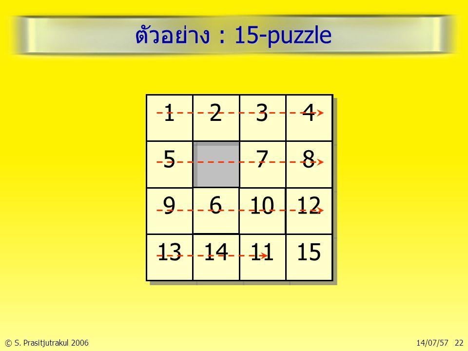 © S. Prasitjutrakul 200614/07/57 22 ตัวอย่าง : 15-puzzle 1 1 2 2 3 3 4 4 5 5 9 9 13 6 6 7 7 8 8 10 14 11 12 15