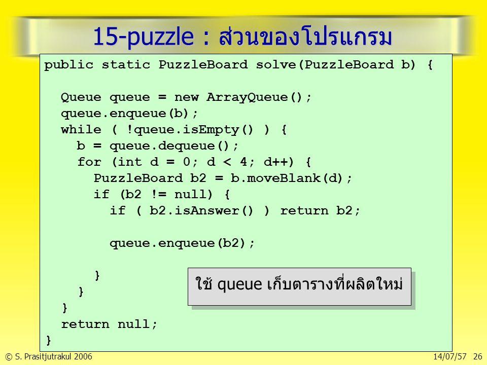 © S. Prasitjutrakul 200614/07/57 26 15-puzzle : ส่วนของโปรแกรม public static PuzzleBoard solve(PuzzleBoard b) { Queue queue = new ArrayQueue(); queue.