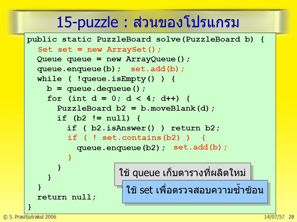 © S. Prasitjutrakul 200614/07/57 28 15-puzzle : ส่วนของโปรแกรม public static PuzzleBoard solve(PuzzleBoard b) { Queue queue = new ArrayQueue(); queue.