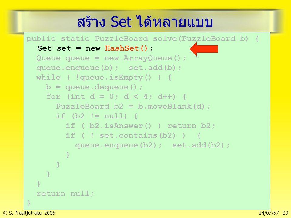 © S. Prasitjutrakul 200614/07/57 29 สร้าง Set ได้หลายแบบ public static PuzzleBoard solve(PuzzleBoard b) { Set set = new ArraySet(); Queue queue = new