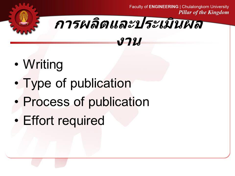 การผลิตและประเมินผล งาน Writing Type of publication Process of publication Effort required