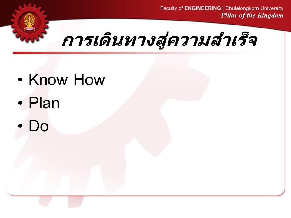 การเดินทางสู่ความสำเร็จ Know How Plan Do