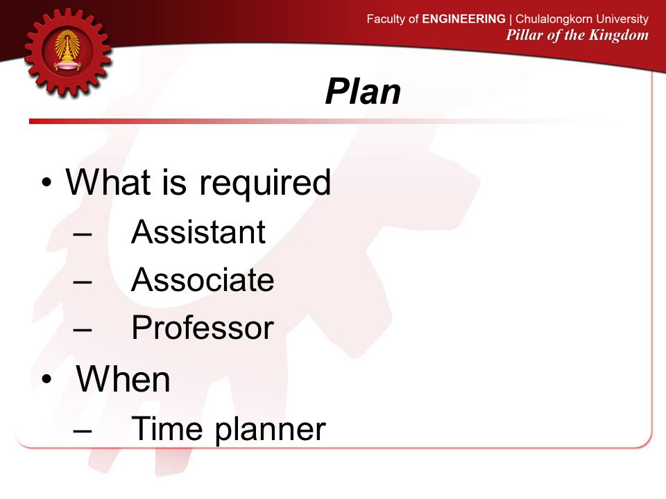 Plan What is required – Assistant – Associate – Professor When – Time planner