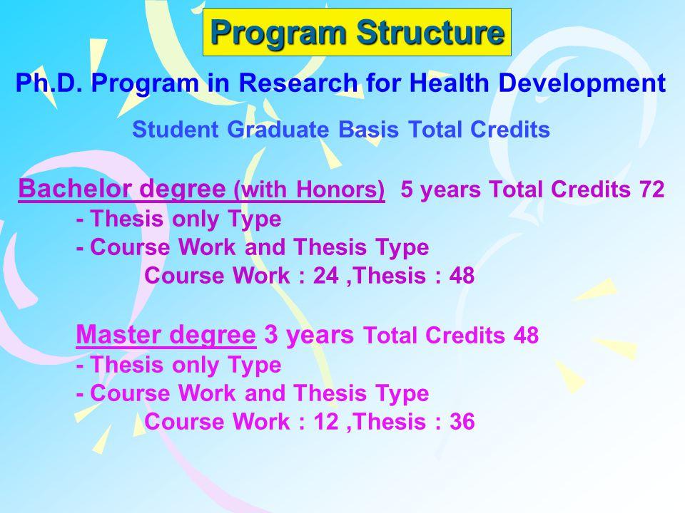 Program Structure M.Sc.