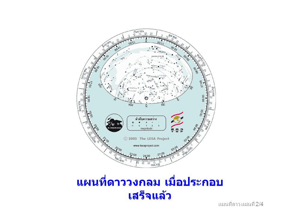 แผนที่ดาว แผ่นที่ 3/4 วิธีใช้งาน : ตั้งเวลาโดยหมุน นาฬิกา ( ที่ขอบแผ่นขอบฟ้า ) ให้ ตรงกับ ปฏิทิน ( ที่ขอบแผ่นแผนที่ ) จับแผนที่ดาวแหงนขึ้น โดยให้ทิศเหนือและทิศใต้บน แผนที่ดาว ชี้ตรงกับทิศเหนือและทิศใต้ของภูมิประเทศ จริง ควรระลึกไว้เสมอว่า การอ่านแผนที่ดาวมิใช่การก้ม อ่านหนังสือ แต่เป็นการแหงนดู เพื่อเปรียบเทียบท้องฟ้า ในแผนที่กับท้องฟ้าจริง จะสังเกตเห็นว่า ไม่ว่าจะหมุนแผ่นขอบฟ้าไปอย่างไรก็ ตาม เส้นศูนย์สูตรฟ้าจะอยู่ตรงแนวทิศตะวันออก (E) และตะวันตก (W) เสมอ เพราะนั่นคือเส้นแบ่งซีก ท้องฟ้า เส้นสุริยะวิถีตรงกลุ่มดาวคนคู่ จะอยู่ค่อนไปทางเหนือ และเส้นสุริยะวิถีตรงกลุ่มดาวคนยิงธนู จะอยู่ค่อนไปทาง ใต้ วงกลมทั้งสองเอียงตัดกันเป็นมุม 23.5  เนื่องเพราะ แกนของโลกเอียงทำมุมกับระนาบวงโคจรรอบดวง อาทิตย์