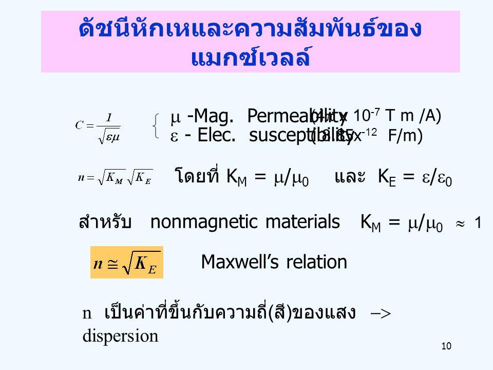 10 ดัชนีหักเหและความสัมพันธ์ของ แมกซ์เวลล์  -Mag. Permeability  - Elec. susceptibility (4  x 10 -7 T m /A) ( 8.85x -12 F/m) โดยที่ K M =  /  0 แล