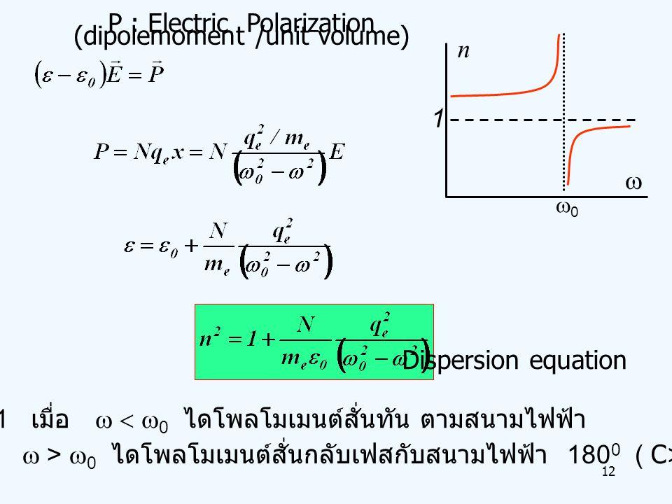 12 P : Electric Polarization (dipolemoment /unit volume) n  0 ไดโพลโมเมนต์สั่นกลับเฟสกับสนามไฟฟ้า 180 0 ( C>C 0 ????) n >1 เมื่อ   0 ไดโพลโมเมนต์