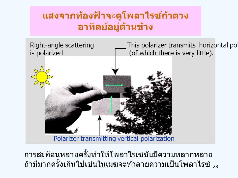23 แสงจากท้องฟ้าจะดูโพลาไรซ์ถ้าดวง อาทิตย์อยู่ด้านข้าง Right-angle scattering is polarized Polarizer transmitting vertical polarization การสะท้อนหลายค