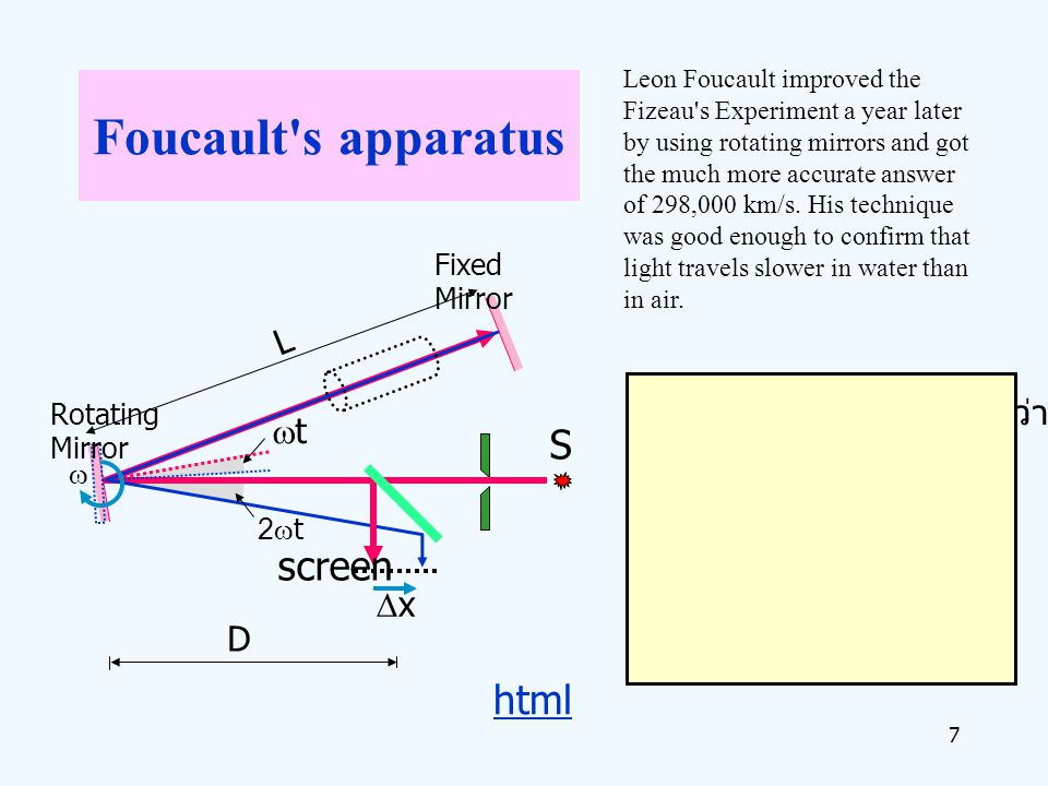 7 Foucault's apparatus Leon Foucault improved the Fizeau's Experiment a year later by using rotating mirrors and got the much more accurate answer of