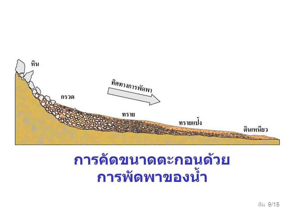 หิน 9/15 การคัดขนาดตะกอนด้วย การพัดพาของน้ำ