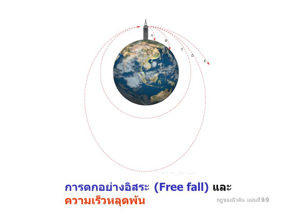 กฎของนิวตัน แผ่นที่ 9/9 การตกอย่างอิสระ (Free fall) และ ความเร็วหลุดพ้น