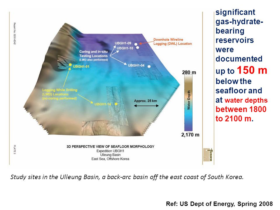 Ref: US Dept of Energy, Spring 2008 Study sites in the Ulleung Basin, a back-arc basin off the east coast of South Korea. significant gas-hydrate- bea