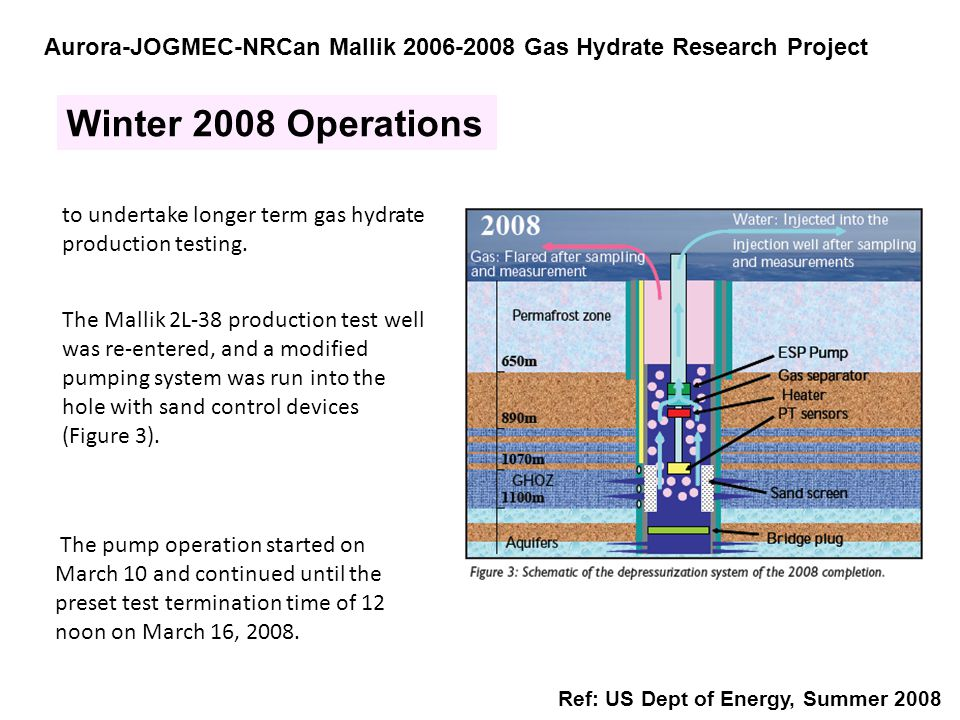 Aurora-JOGMEC-NRCan Mallik 2006-2008 Gas Hydrate Research Project Ref: US Dept of Energy, Summer 2008 Winter 2008 Operations to undertake longer term