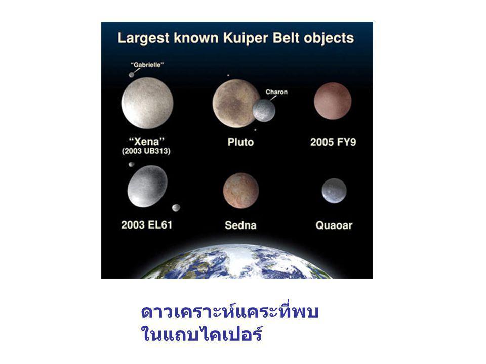 ดาวเคราะห์แคระที่พบ ในแถบไคเปอร์