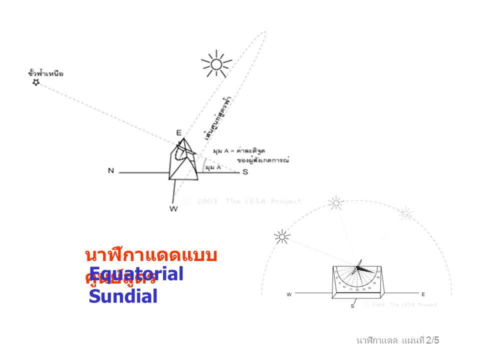 นาฬิกาแดด แผ่นที่ 2/5 นาฬิกาแดดแบบ ศูนย์สูตร Equatorial Sundial