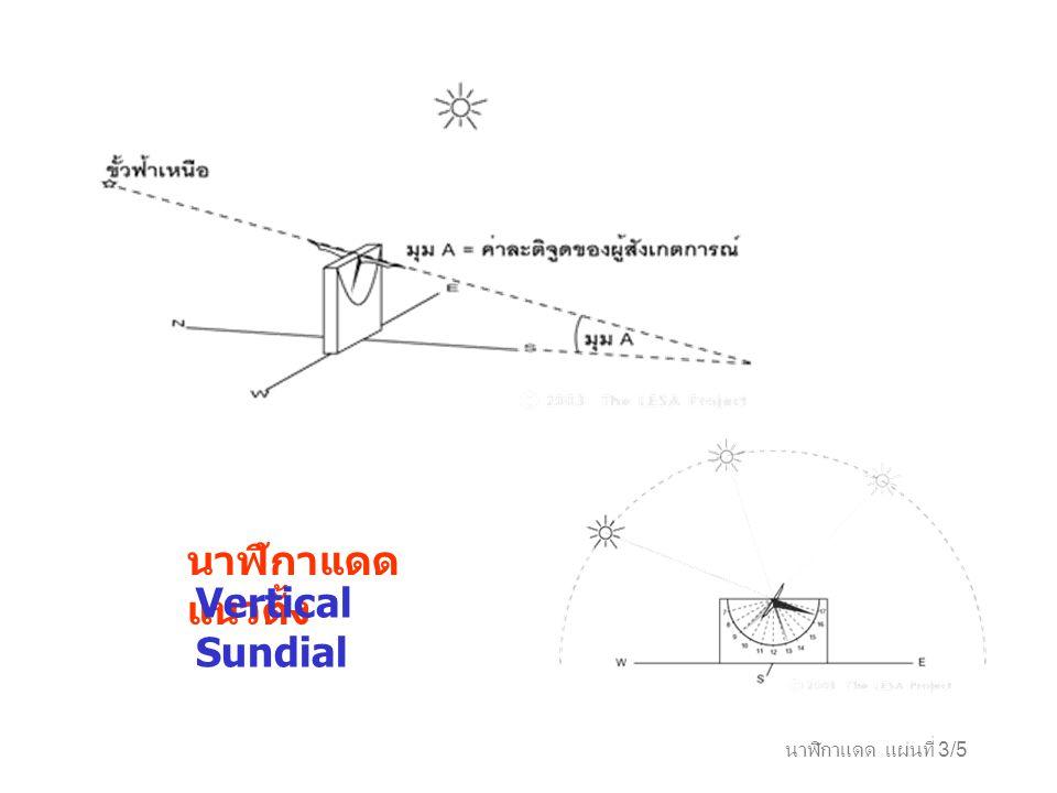นาฬิกาแดด แผ่นที่ 3/5 นาฬิกาแดด แนวตั้ง Vertical Sundial