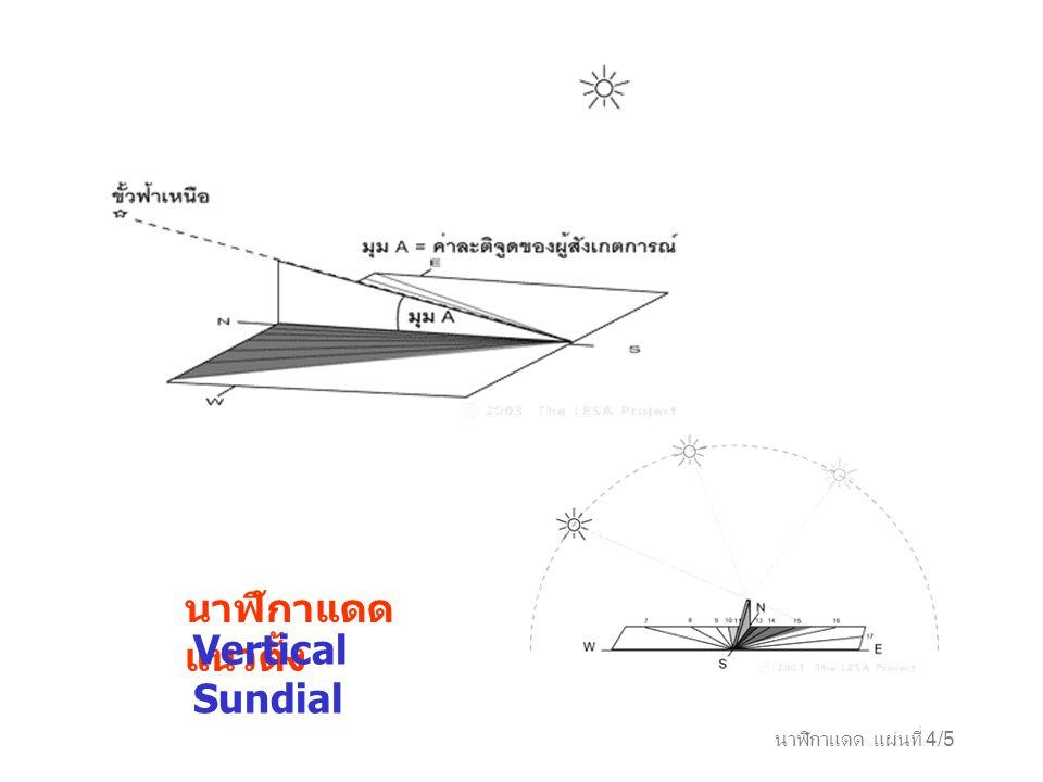 นาฬิกาแดด แผ่นที่ 4/5 นาฬิกาแดด แนวตั้ง Vertical Sundial