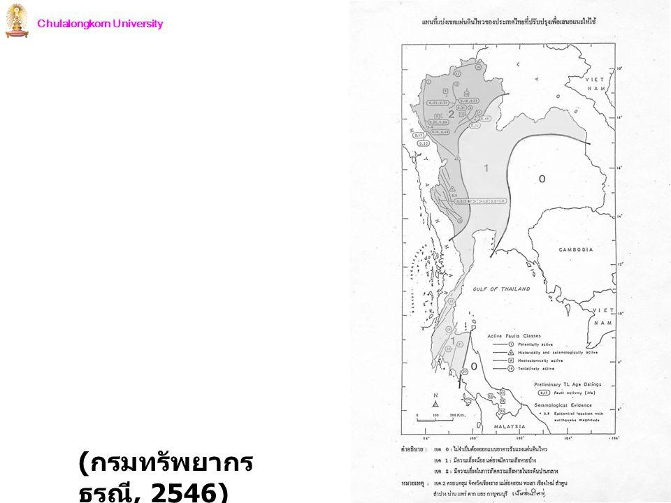 Chulalongkorn University ( กรมทรัพยากร ธรณี, 2546)