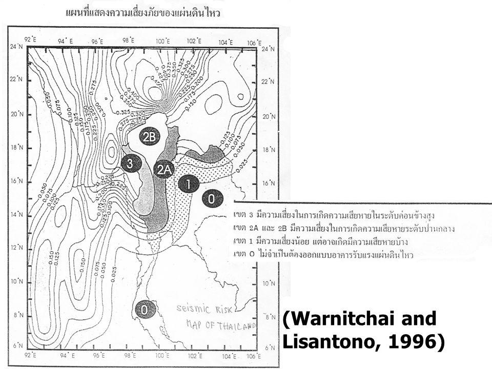 (Warnitchai and Lisantono, 1996)