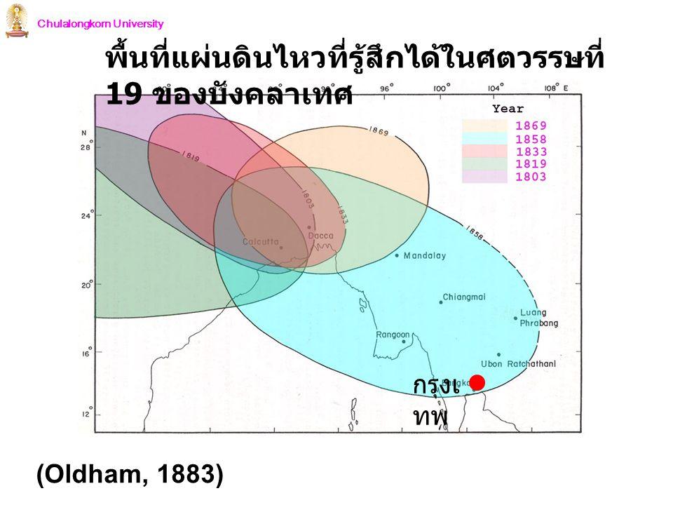 Chulalongkorn University (Oldham, 1883) พื้นที่แผ่นดินไหวที่รู้สึกได้ในศตวรรษที่ 19 ของบังคลาเทศ กรุงเ ทพ