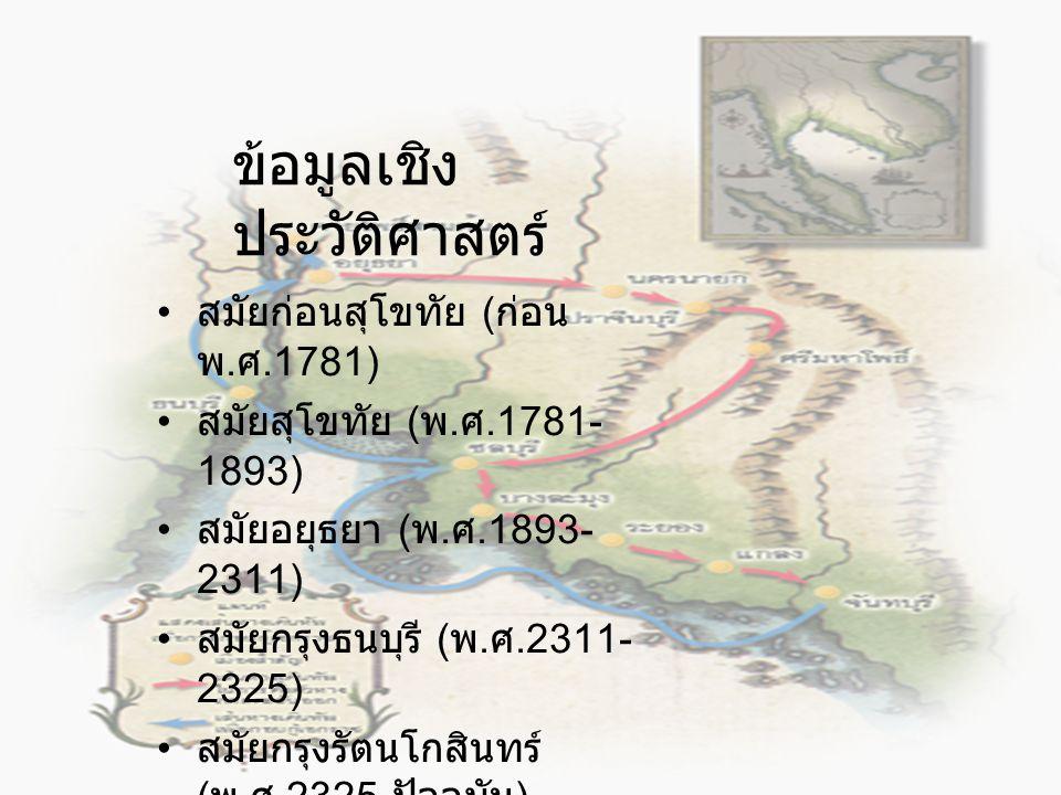 สมัยก่อนสุโขทัย ( ก่อน พ. ศ.1781) สมัยสุโขทัย ( พ. ศ.1781- 1893) สมัยอยุธยา ( พ. ศ.1893- 2311) สมัยกรุงธนบุรี ( พ. ศ.2311- 2325) สมัยกรุงรัตนโกสินทร์
