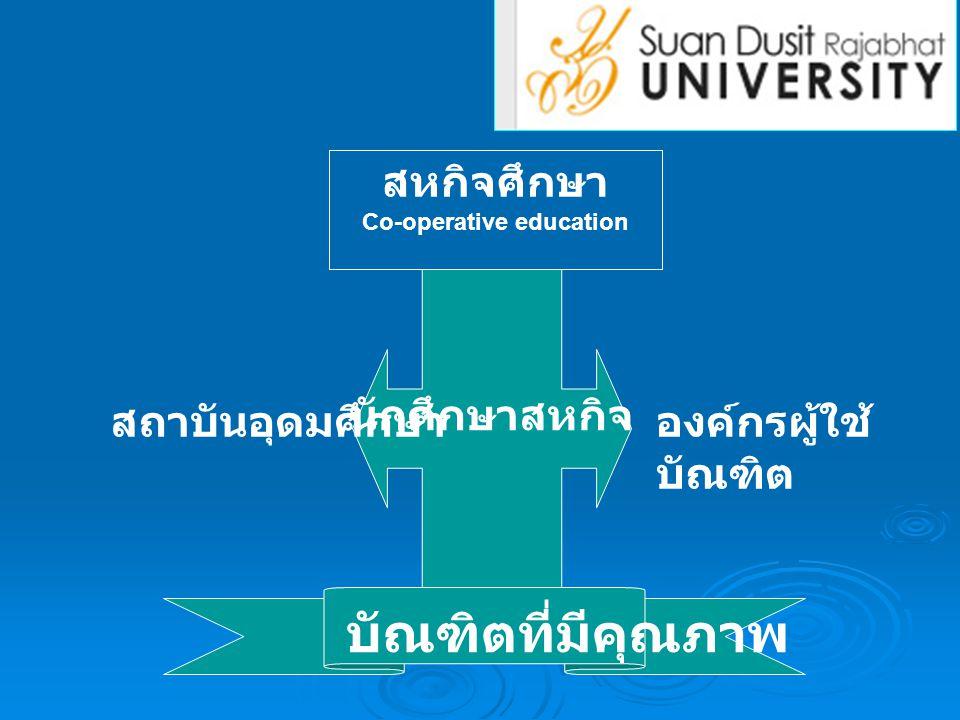 สหกิจศึกษา Co-operative education นักศึกษาสหกิจ สถาบันอุดมศึกษาองค์กรผู้ใช้ บัณฑิต บัณฑิตที่มีคุณภาพ