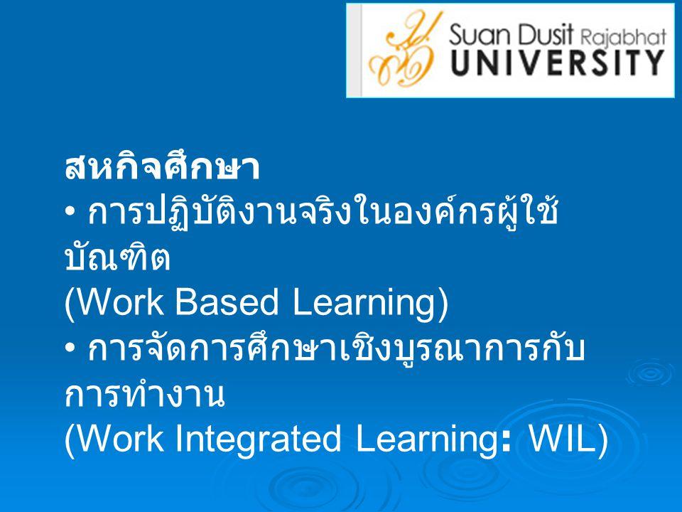 สหกิจศึกษา การปฏิบัติงานจริงในองค์กรผู้ใช้ บัณฑิต (Work Based Learning) การจัดการศึกษาเชิงบูรณาการกับ การทำงาน (Work Integrated Learning: WIL)