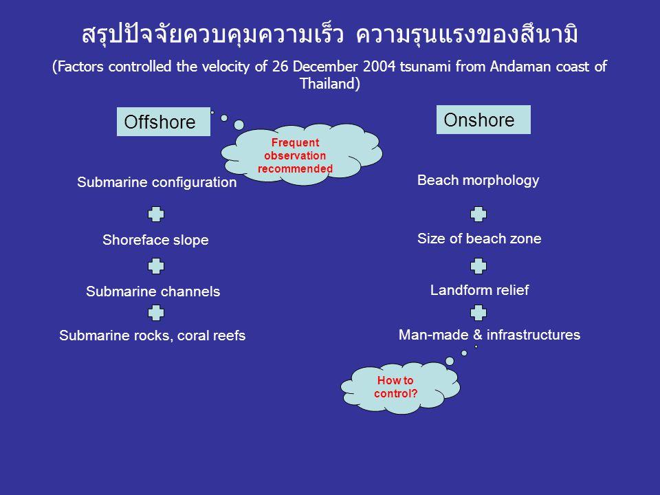 สรุปปัจจัยควบคุมความเร็ว ความรุนแรงของสึนามิ (Factors controlled the velocity of 26 December 2004 tsunami from Andaman coast of Thailand) Offshore Onshore Submarine configuration Shoreface slope Submarine channels Submarine rocks, coral reefs Landform relief Size of beach zone Beach morphology Man-made & infrastructures How to control.