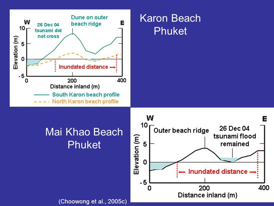 Karon Beach Phuket Mai Khao Beach Phuket (Choowong et al., 2005c)