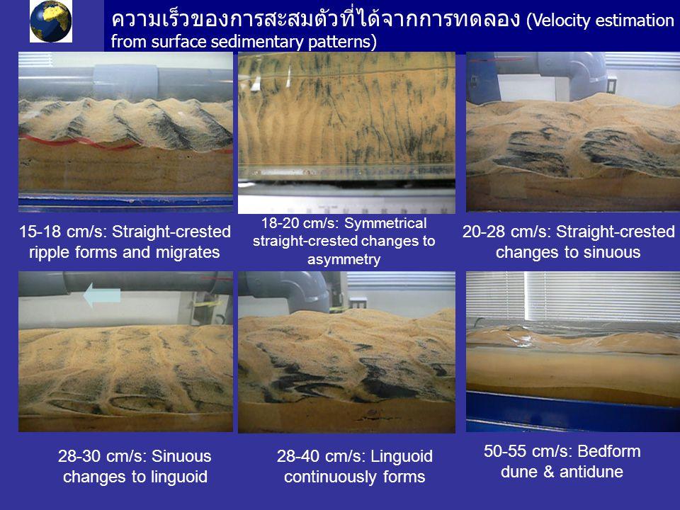 ความเร็วของการสะสมตัวที่ได้จากการทดลอง (Velocity estimation from surface sedimentary patterns) 50-55 cm/s: Bedform dune & antidune 15-18 cm/s: Straight-crested ripple forms and migrates 18-20 cm/s: Symmetrical straight-crested changes to asymmetry 20-28 cm/s: Straight-crested changes to sinuous 28-40 cm/s: Linguoid continuously forms 28-30 cm/s: Sinuous changes to linguoid