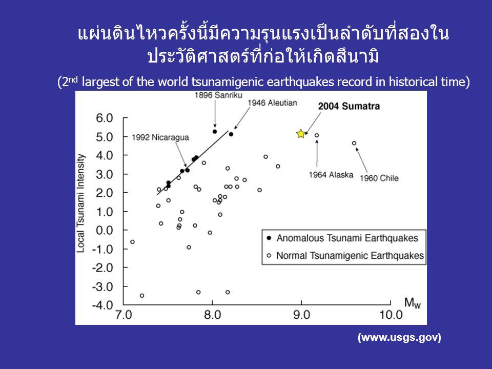 แผ่นดินไหวครั้งนี้มีความรุนแรงเป็นลำดับที่สองใน ประวัติศาสตร์ที่ก่อให้เกิดสึนามิ (2 nd largest of the world tsunamigenic earthquakes record in historical time) (www.usgs.gov)