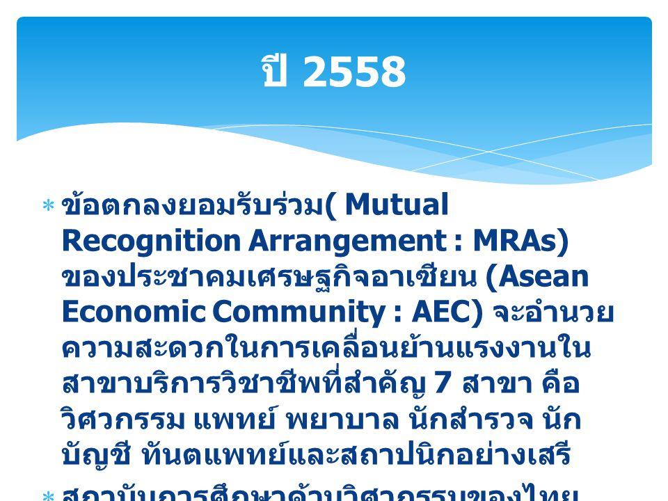  ข้อตกลงยอมรับร่วม ( Mutual Recognition Arrangement : MRAs) ของประชาคมเศรษฐกิจอาเซียน (Asean Economic Community : AEC) จะอำนวย ความสะดวกในการเคลื่อนย