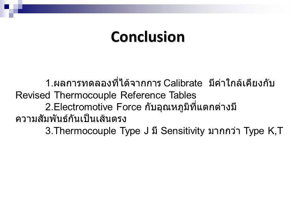 Conclusion 1. ผลการทดลองที่ได้จากการ Calibrate มีค่าใกล้เคียงกับ Revised Thermocouple Reference Tables 2.Electromotive Force กับอุณหภูมิที่แตกต่างมี ค