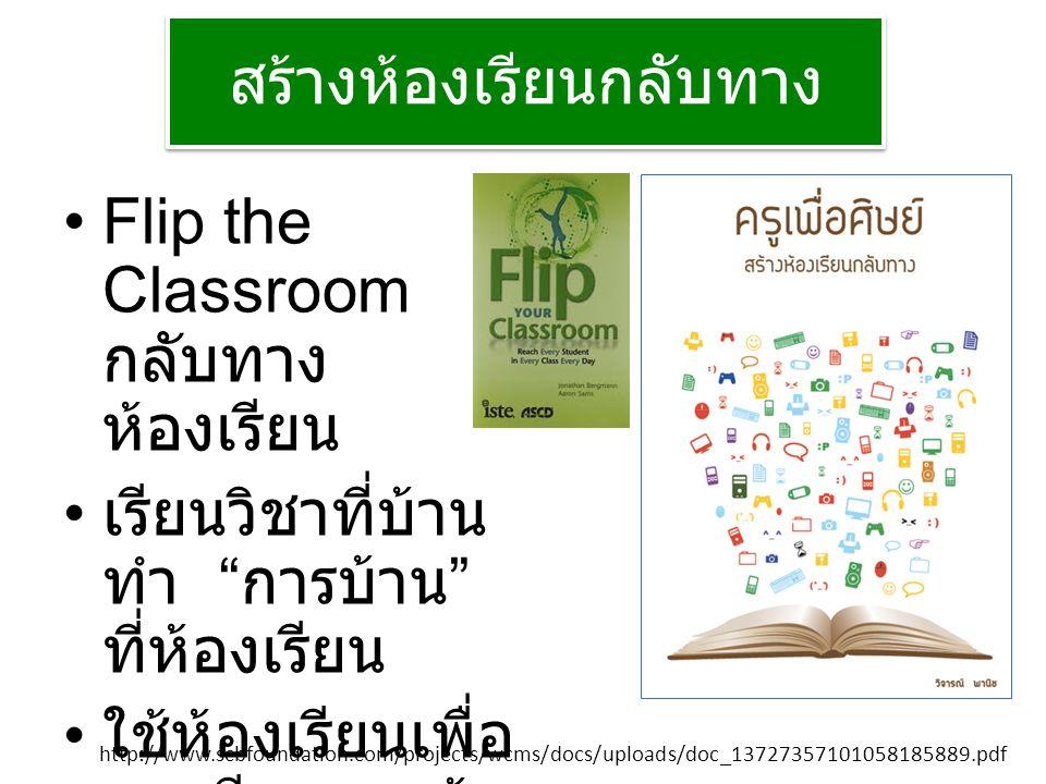 สร้างห้องเรียนกลับทาง Flip the Classroom กลับทาง ห้องเรียน เรียนวิชาที่บ้าน ทำ การบ้าน ที่ห้องเรียน ใช้ห้องเรียนเพื่อ การเรียนแบบรู้ จริง (Mastery Learning) http://www.scbfoundation.com/projects/wcms/docs/uploads/doc_13727357101058185889.pdf