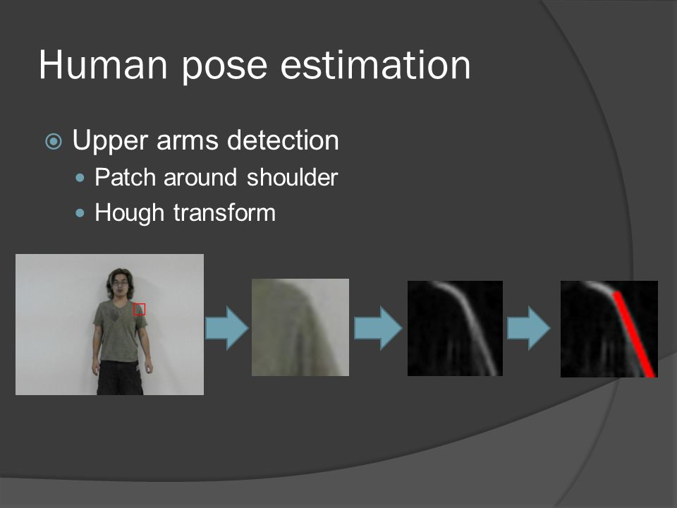 Human pose estimation  Upper arms detection Patch around shoulder Hough transform