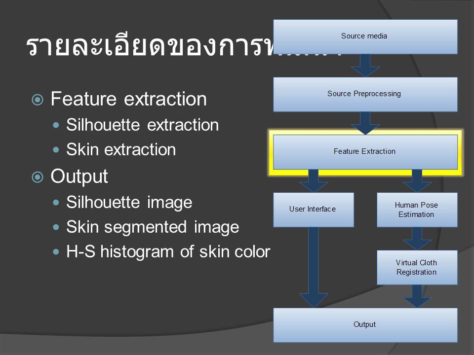 รายละเอียดของการพัฒนา  User interface Interface design Virtual button  Output Index of command Menu image