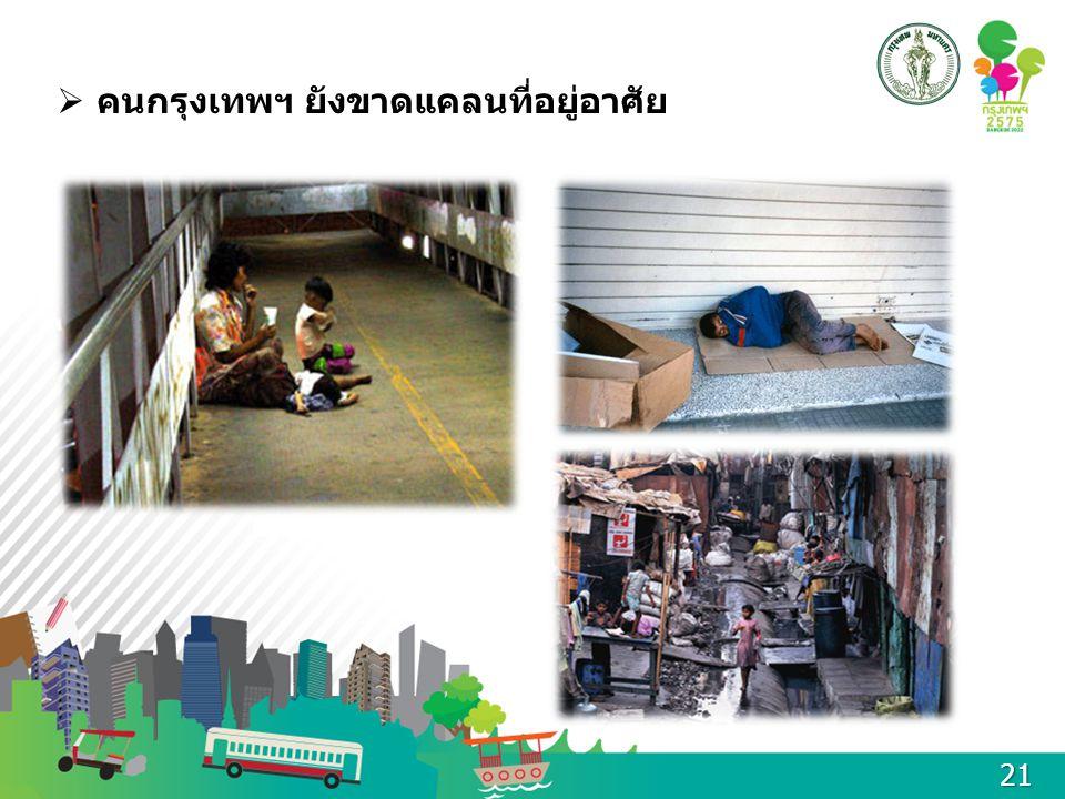  คนกรุงเทพฯ ยังขาดแคลนที่อยู่อาศัย 21